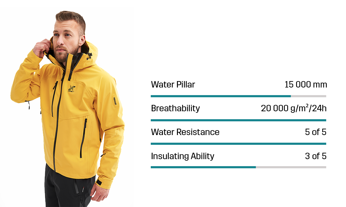 3_cyclone-jacket_UK.png