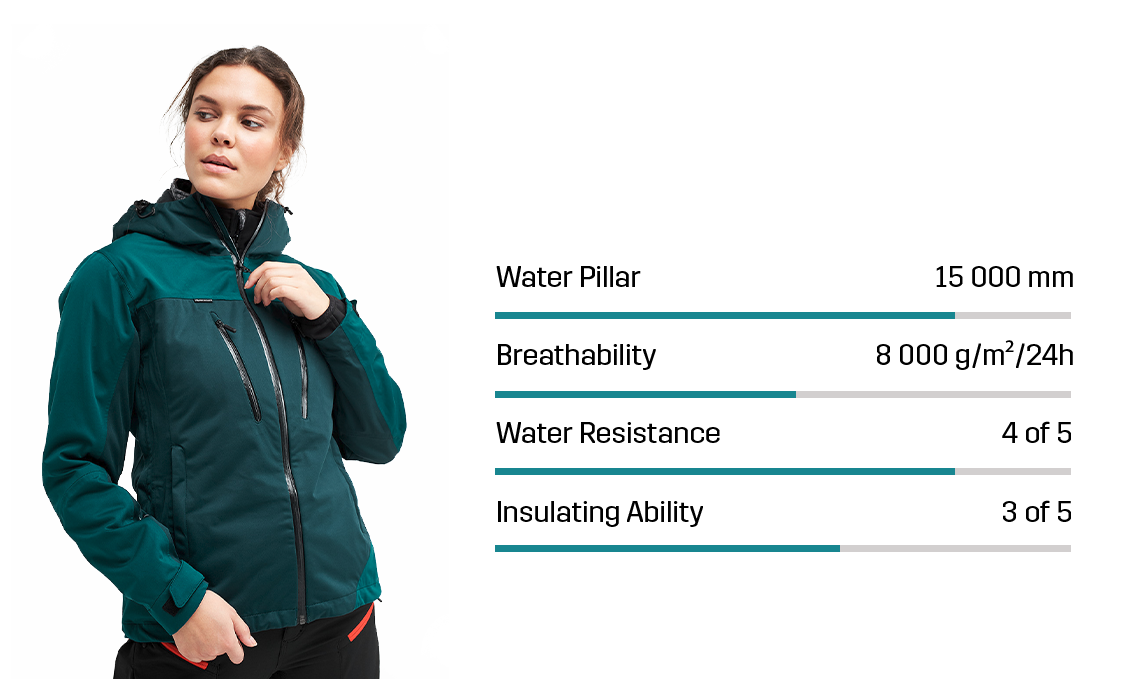 4_silence-proshell-jacket_UK.png